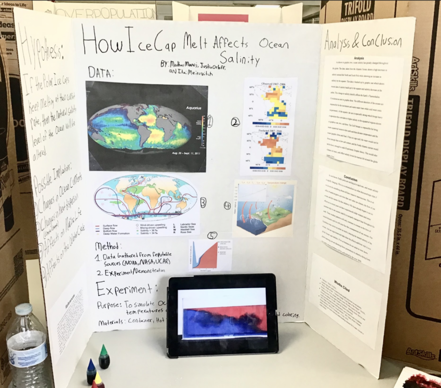 Madhav+Manoj%2C+Justin+Orloff%2C+and+Itai+Meirovitch+are+students+of+the+AP+environmental+class.+They+came+together+to+learn+and+share+the+dangers+of+ice+caps+melting+into+the+ocean.