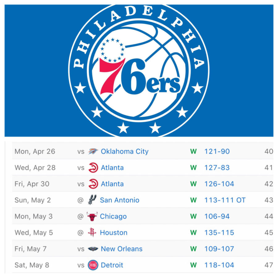 The+76ers+went+on+an+8-game+winning+streak+between+Monday+April+26+and+Saturday+May+8%2C+2021.